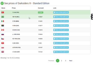 Darksider 3 the cheapest on Turkish and Brazilian stores